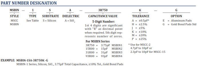 How To Order Mini-Systems Inc Parts - Chart and Part Number Definition