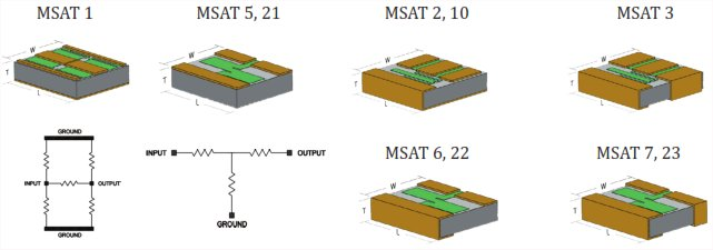 Thin film chip attenuators and surface mount attenuators (SMD) from Mini-Systems