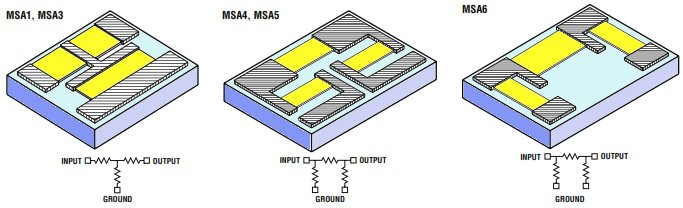 Thick Film Chip Attenuators (MSA Series) from Mini-Systems