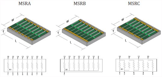 Thin film resistor arrays (MSRA, MSRB and MSRC) from Mini-Systems