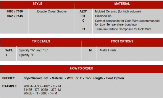 7000/7100 TAB Bonding Tools How to order and part options selection chart
