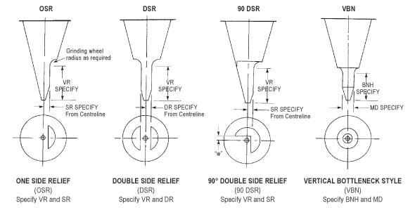 Different taper designs for deep access and difficult access wire bonding from SPT