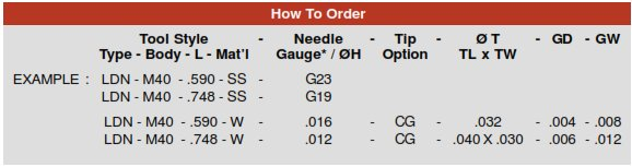 LDN How To Order Luer Dispensing Nozzles