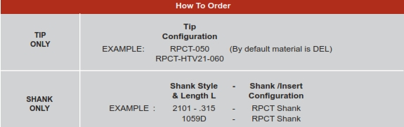 RPCT Tools - How To Order