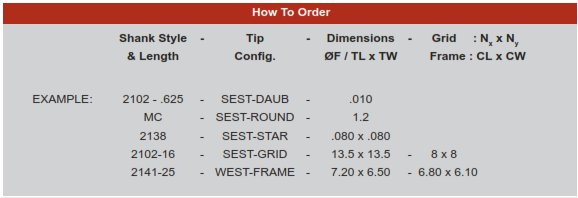SEST & WEST How To Order Steel Epoxy Stamping Tools