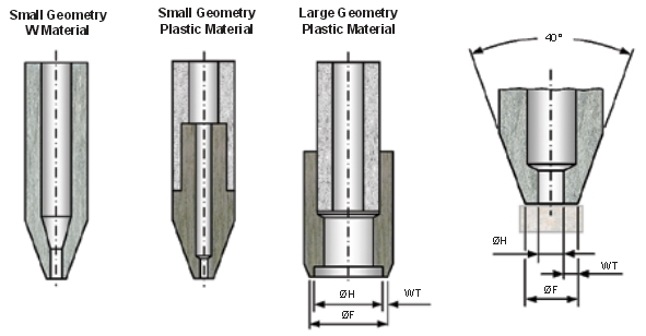 SPT CT Tool Geometry