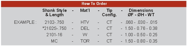 SPT CT Tools - How To Order