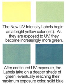 UV Intensity labels change colour with uv exposure